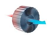 Cooling heat exchanger, illustration