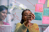 Businesswomen using adhesive notes and flow chart