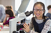 Student using microscope in classroom