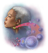 CAR T-cell Therapy, Illustration