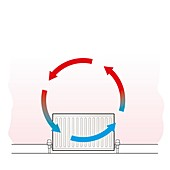 Air convection from radiator, illustration