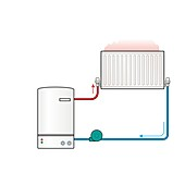 Central heating circuit, illustration