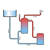 Water heating system, illustration