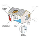 Energy-efficient insulated house, illustration