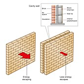 Cavity wall insulation, illustration
