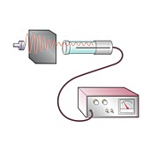 Geiger-Muller tube with gamma radiation, illustration