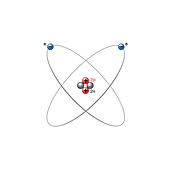 Helium atom, illustration