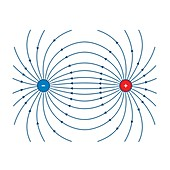 Electric dipole field lines, illustration
