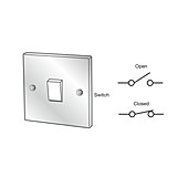 Electric switch and circuit symbol, illustration