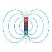Magnetic field round a solenoid, illustration