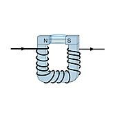 Electromagnet, illustration