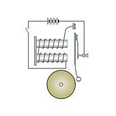 Electric bell mechanism, diagram