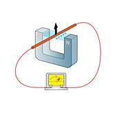 Electromagnetic induction, illustration