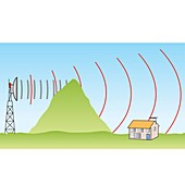 Diffraction of microwaves and radio waves, illustration