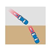 Refraction analogy, illustration