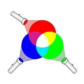 Additive primary colours, illustration