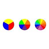Colour wheels, illustration