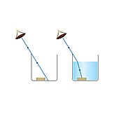 Refraction, real and apparent position, illustration