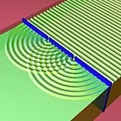 Double-slit experiment, illustration