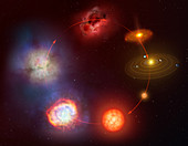 Stellar life cycle, illustration
