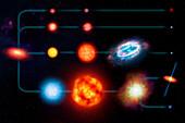 Star life cycles, illustration