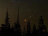 Hyades star cluster and Alderban