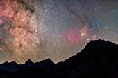 Milky Way in Scorpius