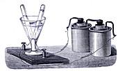 Voltmeter, 19th century illustration