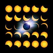 Total solar eclipse, illustration