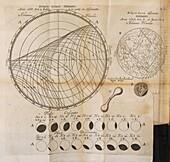 Solar and lunar eclipse, 1667