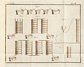 Alessandro Volta's wet battery