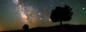 Milky Way, Mars and Saturn