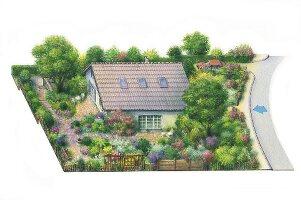 Perspektivische Zeichnung eines Gartens mit Wohnhaus