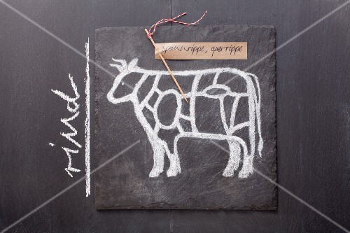 A sketch of a cow and a written label on a chalkboard