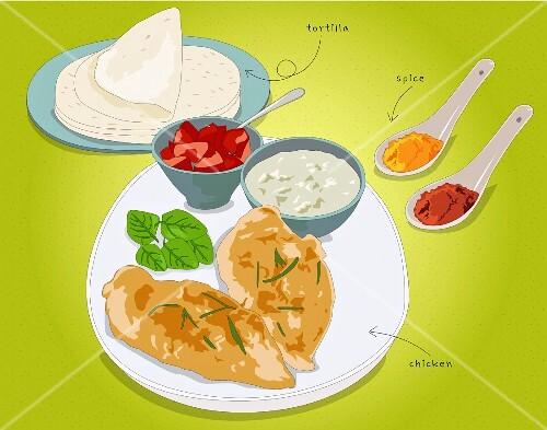 Tortilla with chicken (illustration)
