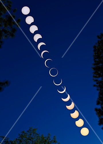 Annular solar eclipse, time-lapse montage