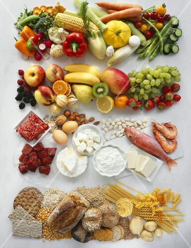 Food for a balanced diet (food separation)