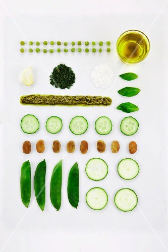 Green composition